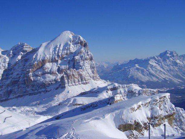Sciare a Cortina D