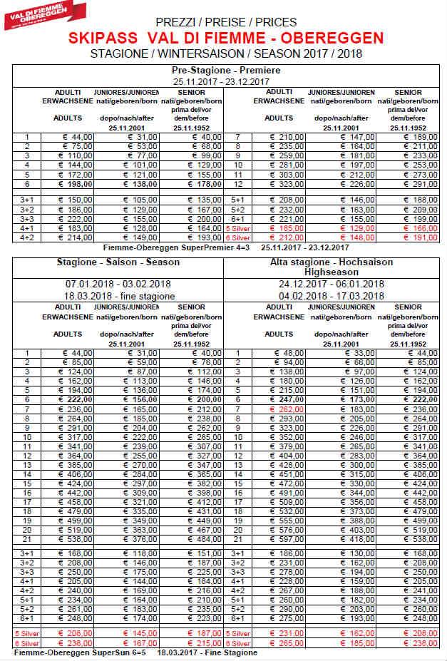 pampeago - prezzi skipass