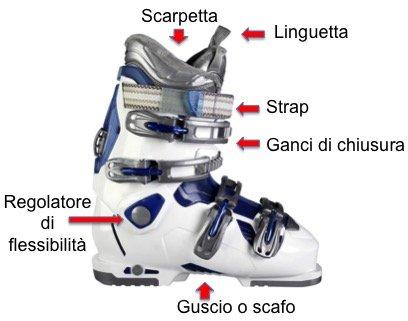 Photo of Guida alla scelta degli scarponi da sci ideali per il vostro livello